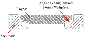 Improved Metal-to-Metal Seal